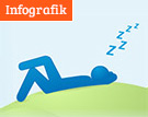 10 Tipps für einen besseren Schlaf